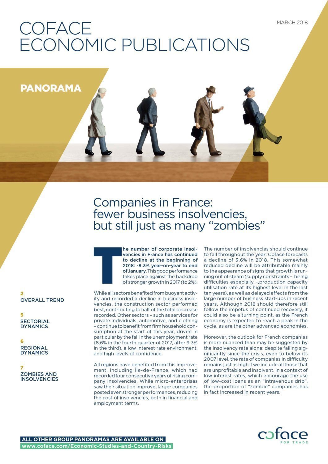 """Companies in France: fewer business insolvencies, but still just as many """"zombies"""""""