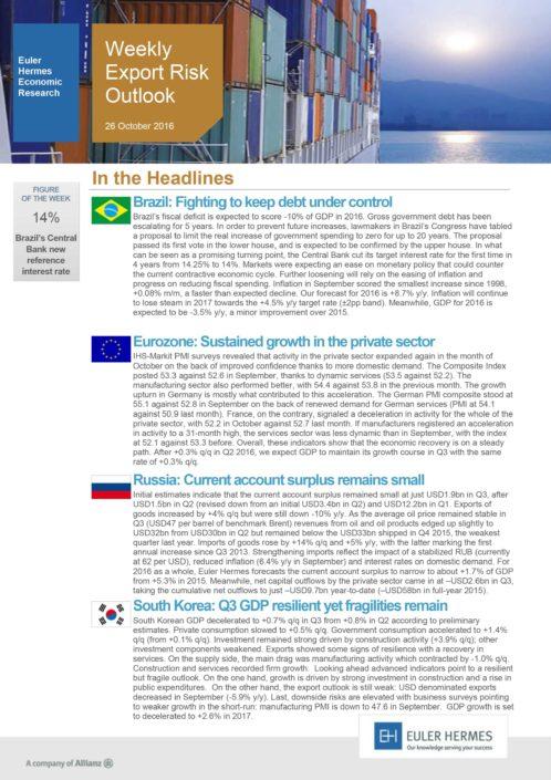 Weekly Export Risk Outlook n41