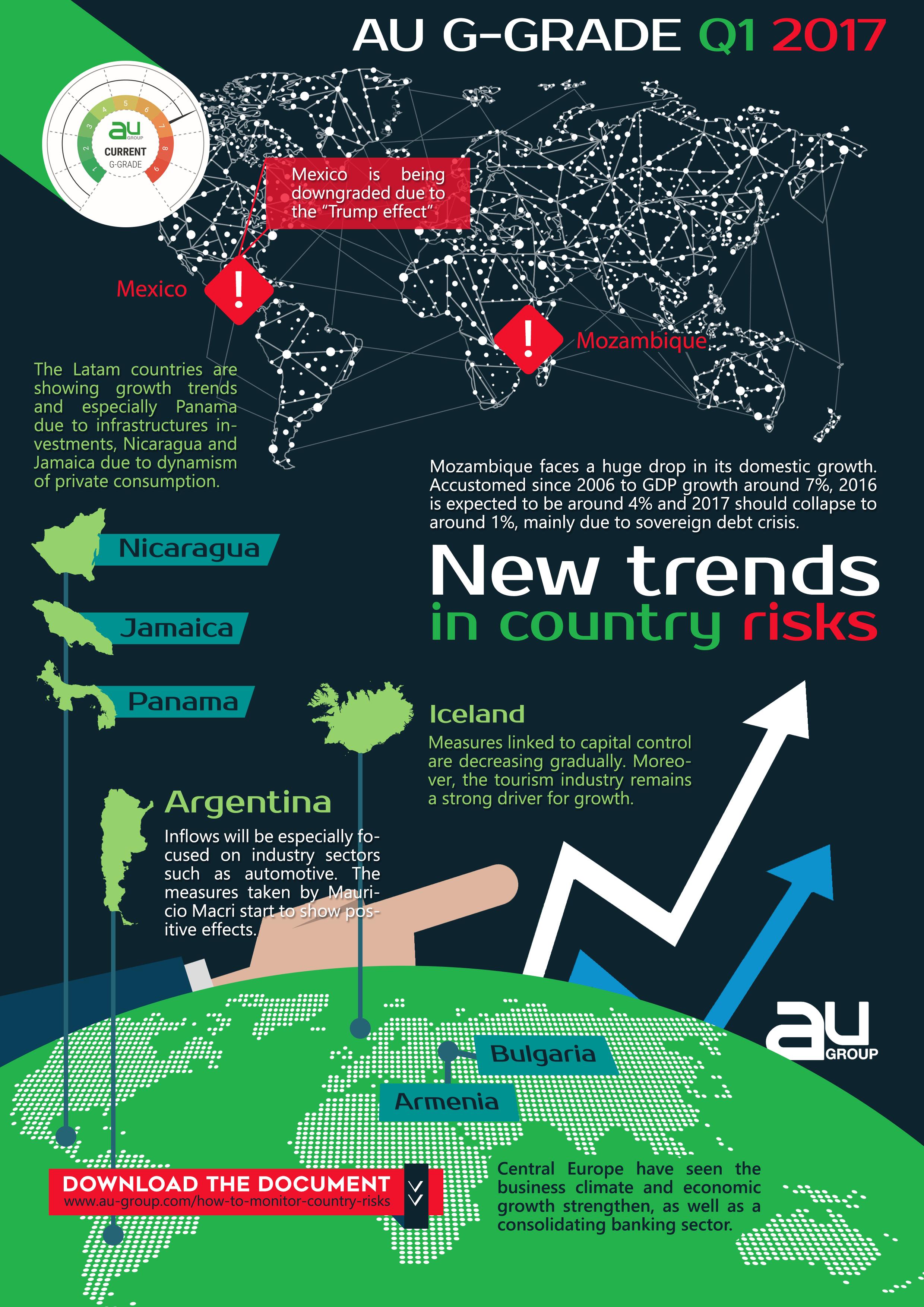 G-Grade Q1 Infographic