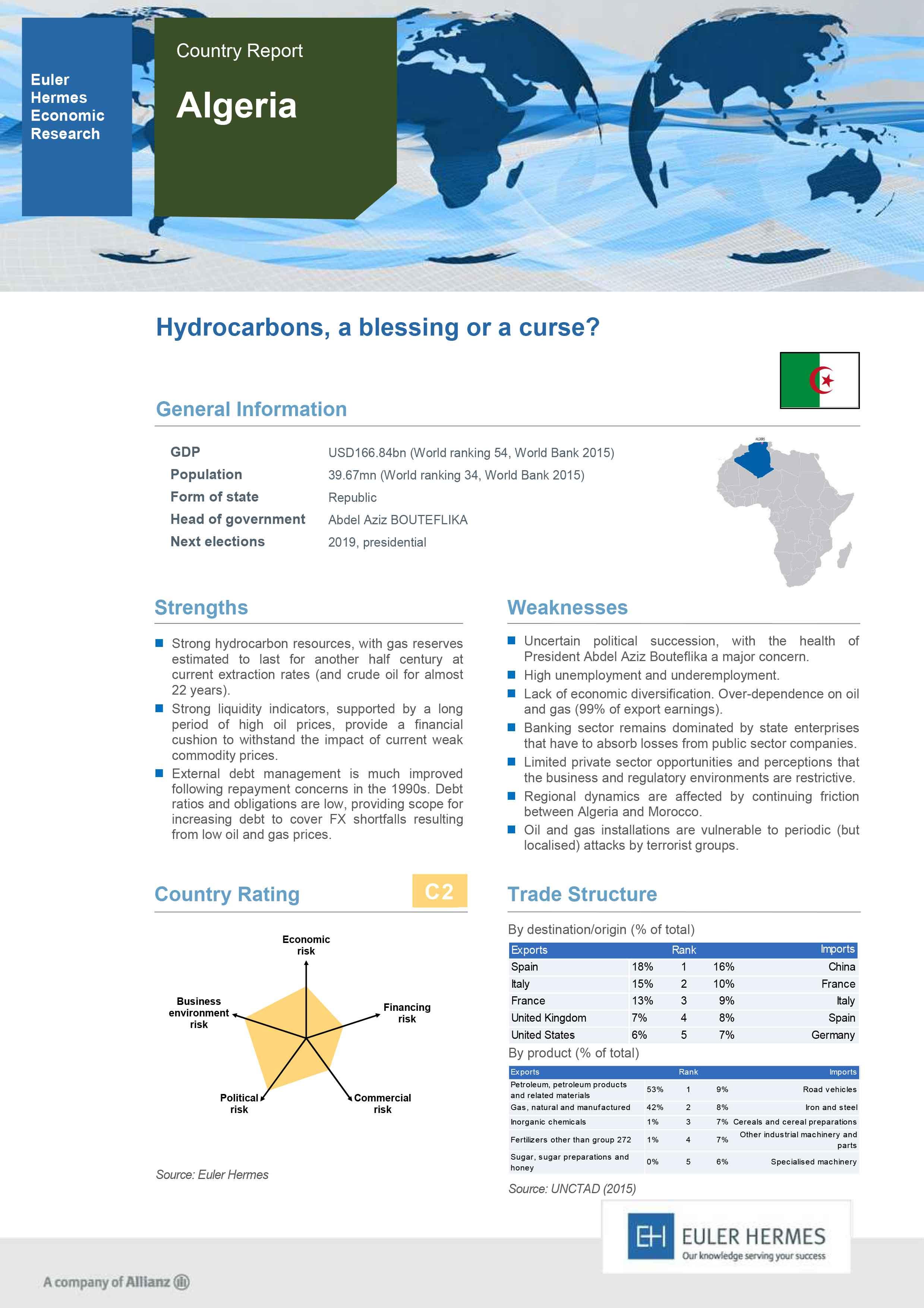 Country Report - Algeria