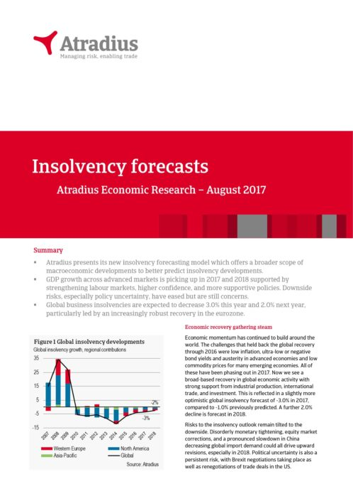 Economic Research - Insolvency forecasts