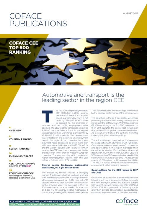 Automotive and transport is the leading sector in the region CEE