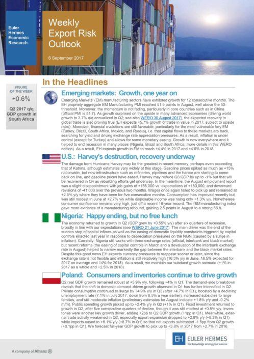 Weekly Export Risk Outlook 06/09/2017