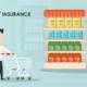 Credit Insurance in Dubai