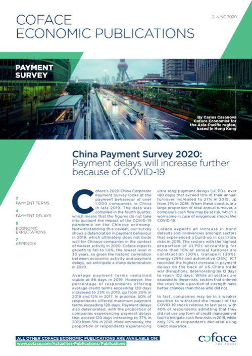 China Payment Survey 2020: Payment Delays Will Increase Further Because of Covid-19