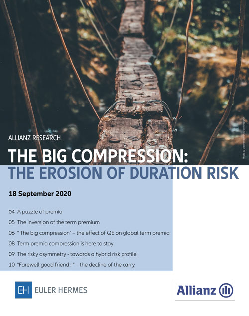 The Big Compression: the erosion of duration risk